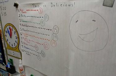 Mr. Arbolario's Chart
