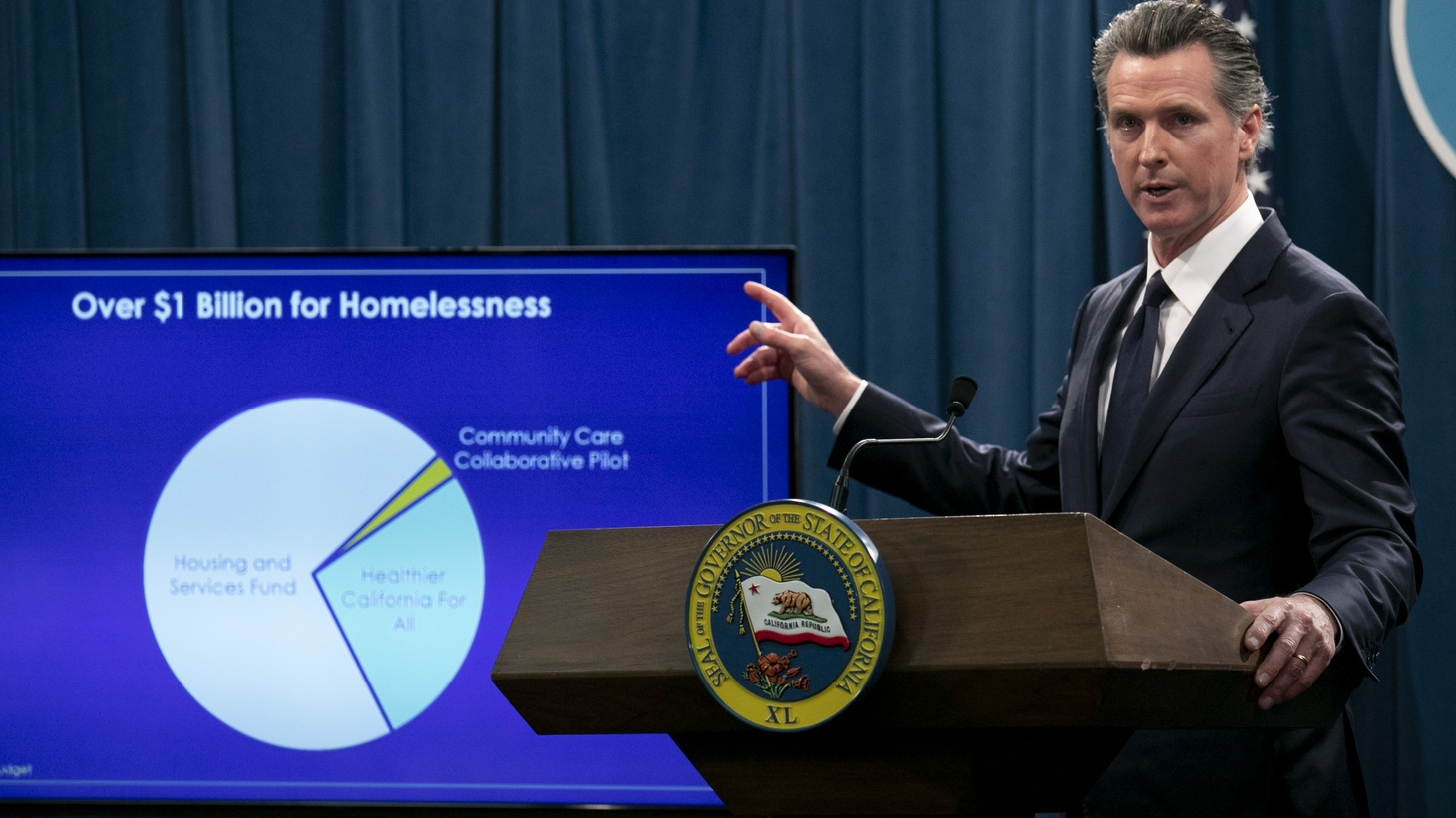In this file photo, Gov. Gavin Newsom fields questions on his 2020-21 budget