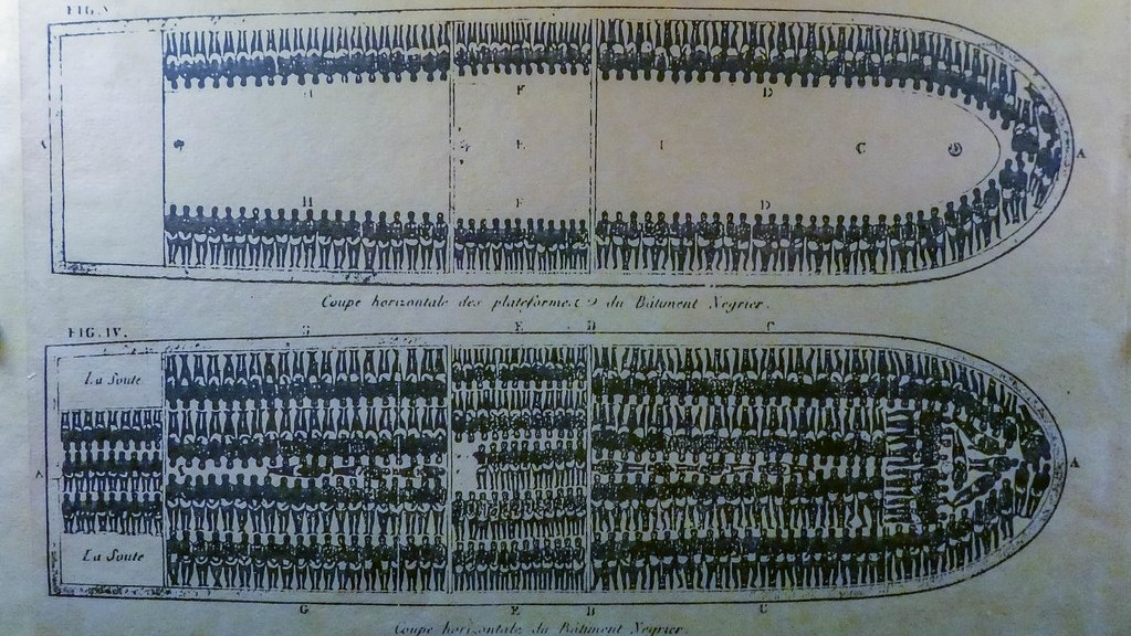 A map showing how slaves were transported in slavery ships.