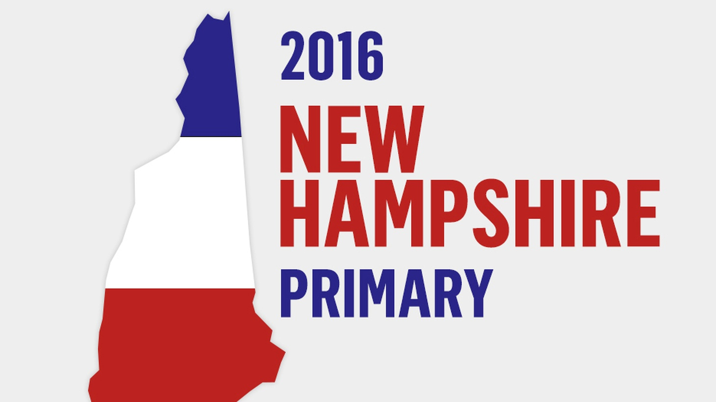 KCRW will air NPR's special coverage of the New Hampshire primary on Tuesday, February 9 from 5-8pm, including candidate speeches, newsmaker interviews, and analysis.