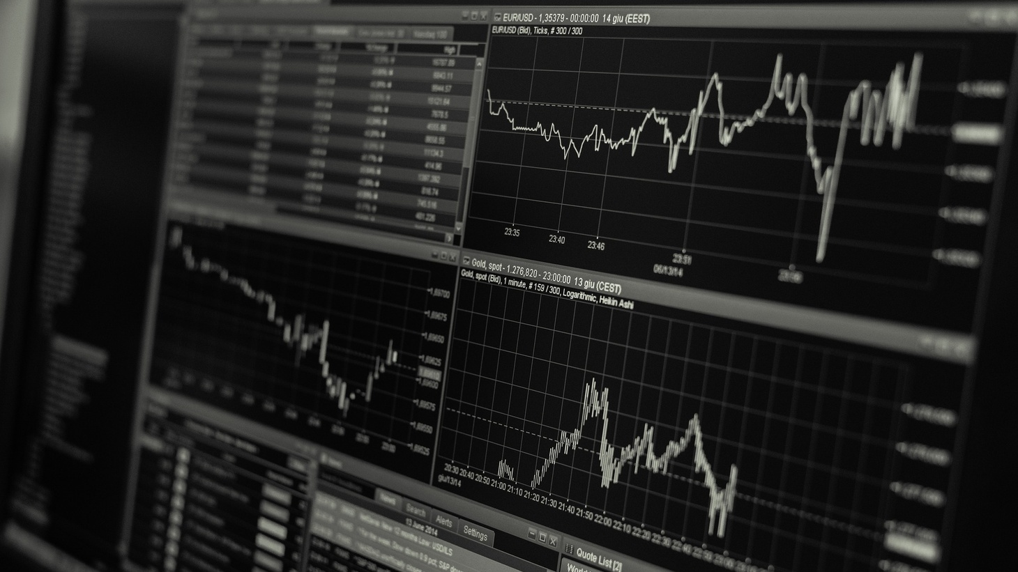 Monitoring stocks.