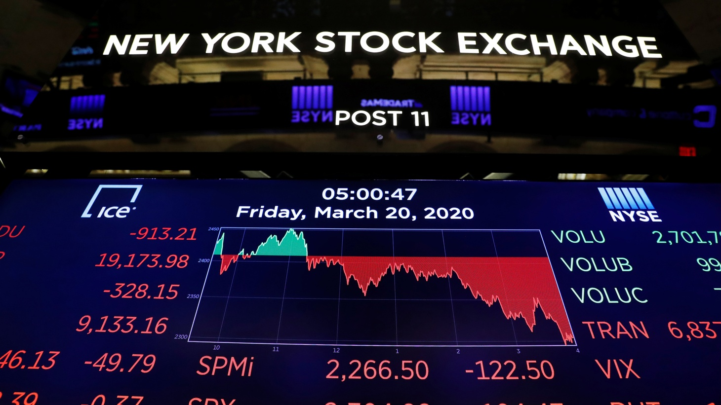 Numbers are displayed above the floor of the New York Stock Exchange (NYSE), which stands empty as the building prepares to close indefinitely due to the COVID-19 outbreak in New York, U.S., March 20, 2020.