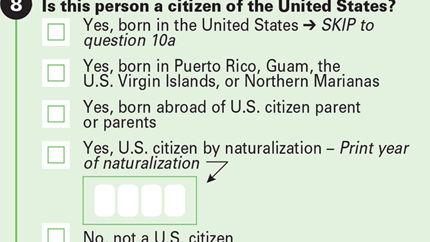 Latest US Census calling citizenship into question.