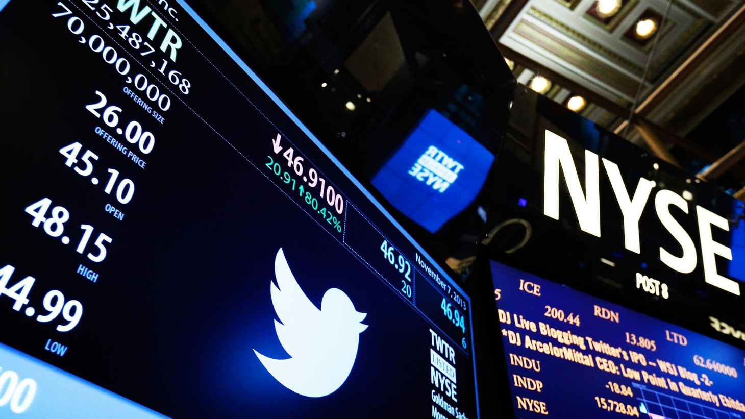 After yesterday's IPO, Twitter is one of the most highly valued companies on the NYSE. What is it contributing to popular culture? When will it start making money?