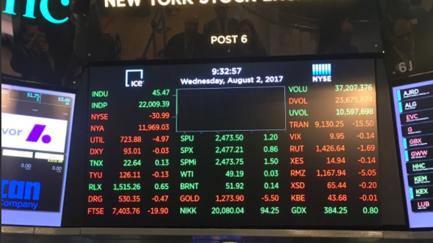 "The New York Stock Exchange hit another record today, and the President says that means the economy's booming. Who's reaping the benefits and who's not? What about calls for ""tax reform?"""